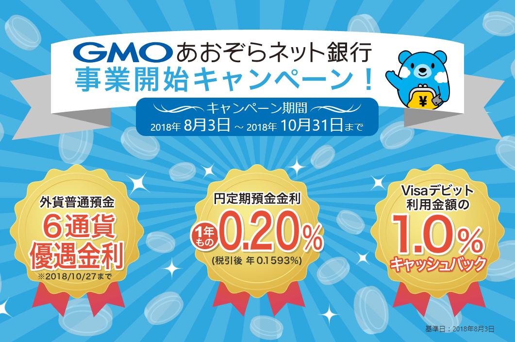 GMOあおぞらネット銀行の定期預金キャンペーン