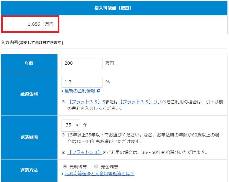 年収200万円の借入可能額